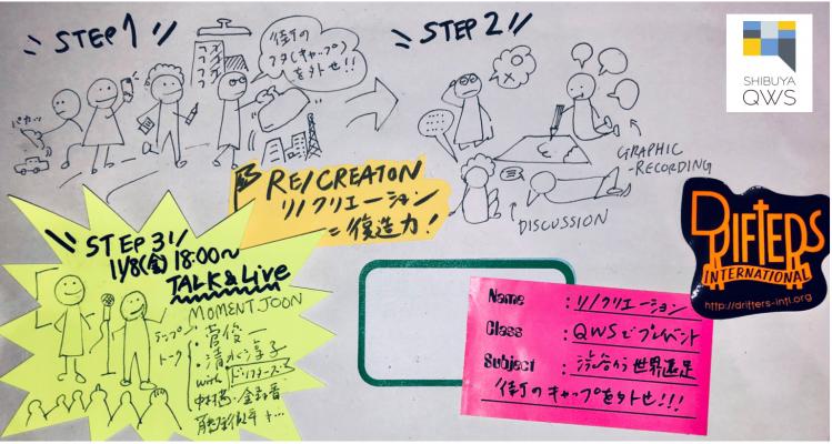 2019年11月8日(金)『リ/クリエーション』プレイベント!渋谷から始まる世界遠足
